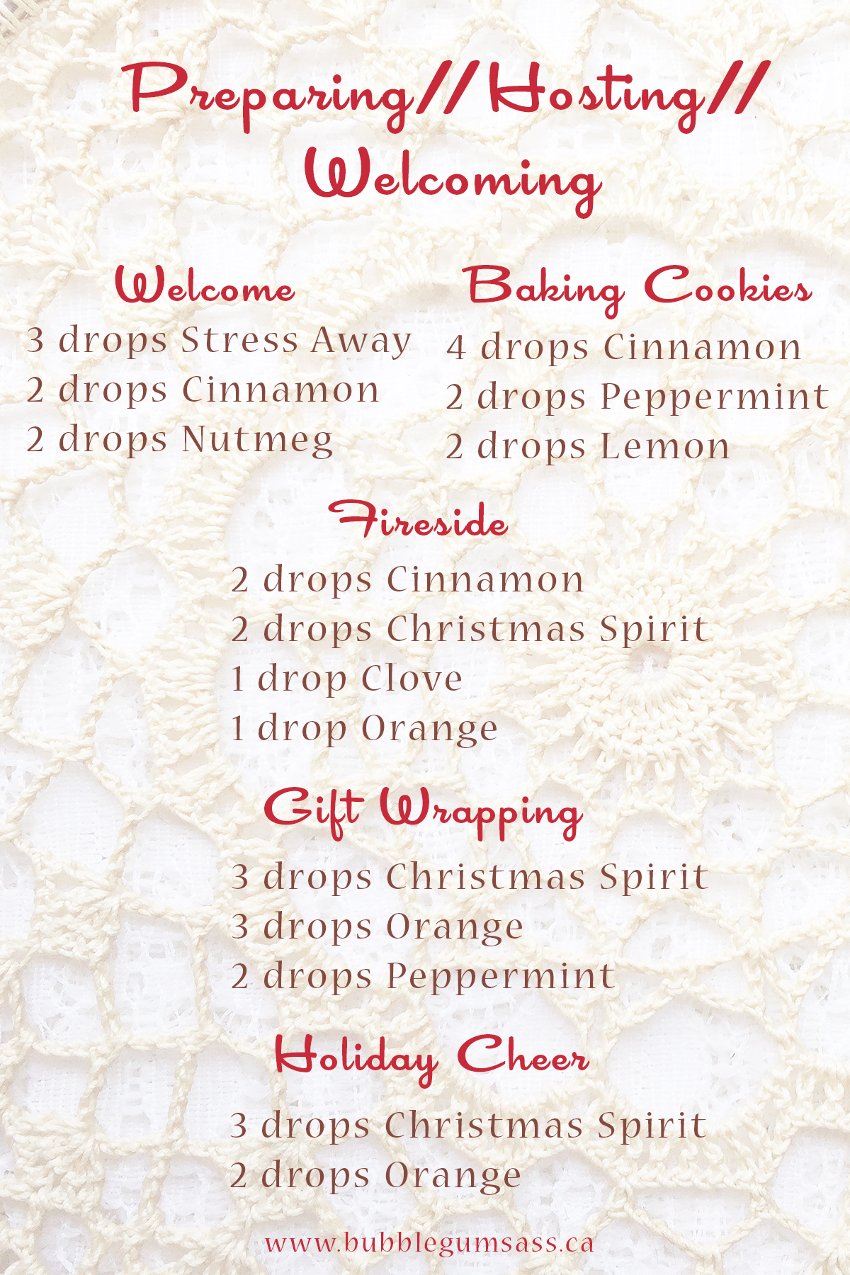 Living With Essential Oils: December Picks ~ Oils for Advent & Christmas